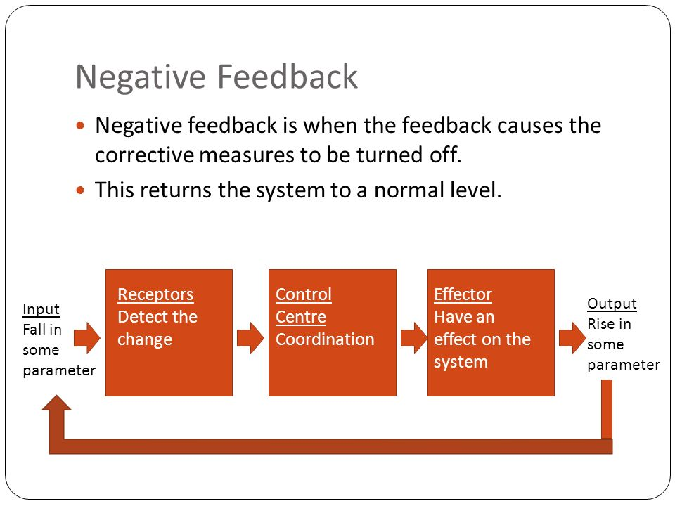 Negative Feedback Negative feedback is when the feedback causes the corrective measures to be turned off.