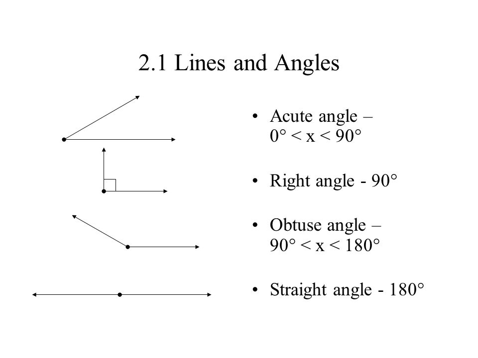 2 1 Lines and Angles Acute angle – 0  < x < 90  Right