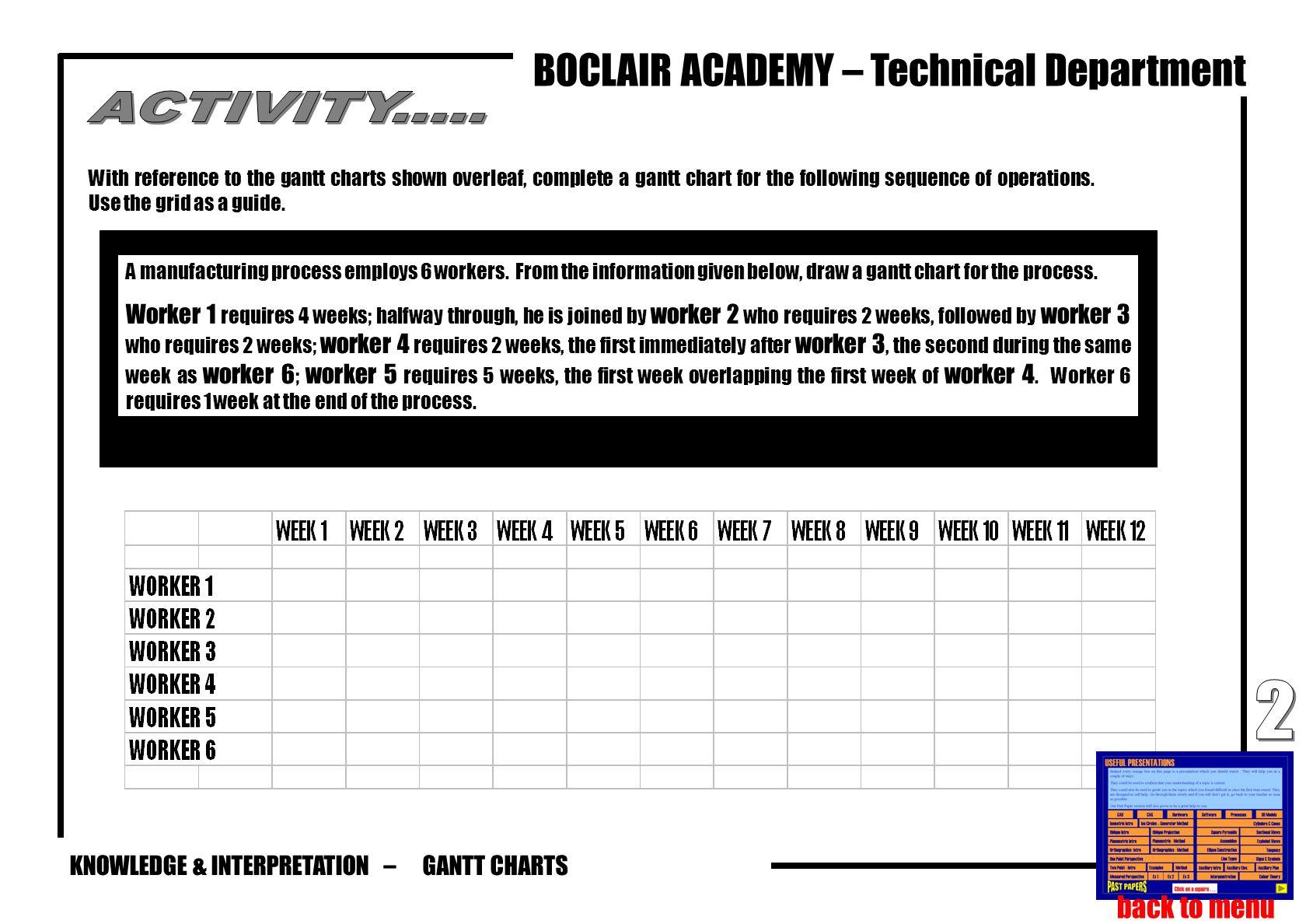 Knowledge Interpretation Boclair Academy Technical Department