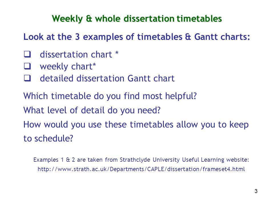1 Dissertation Time Management Robert Blake Sldc Ppt Download
