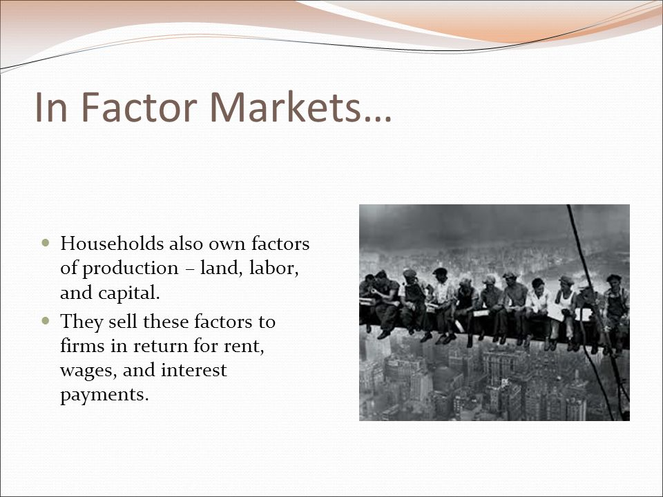 In Factor Markets… Households also own factors of production – land, labor, and capital.