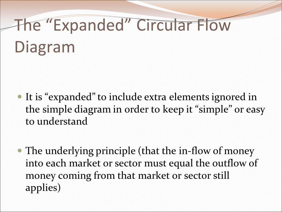 The Expanded Circular Flow Diagram It is expanded to include extra elements ignored in the simple diagram in order to keep it simple or easy to understand The underlying principle (that the in-flow of money into each market or sector must equal the outflow of money coming from that market or sector still applies)