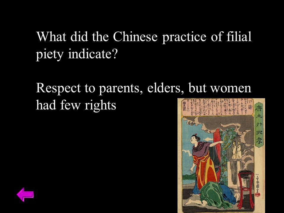 What did the Chinese practice of filial piety indicate.