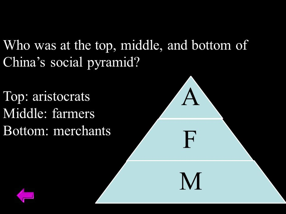Who was at the top, middle, and bottom of China's social pyramid.