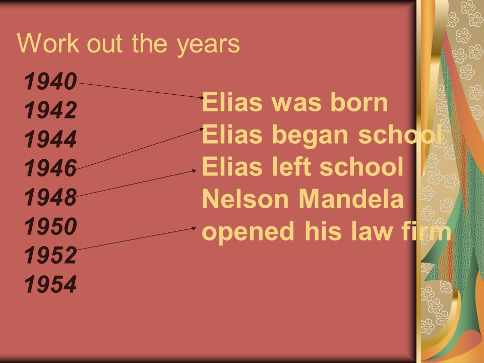 Work out the years Elias was born Elias began school Elias left school Nelson Mandela opened his law firm
