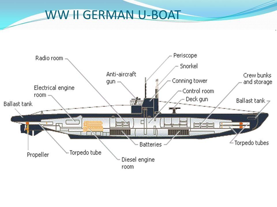 German Submarine Interior Diagram Wiring Diagram And Ebooks