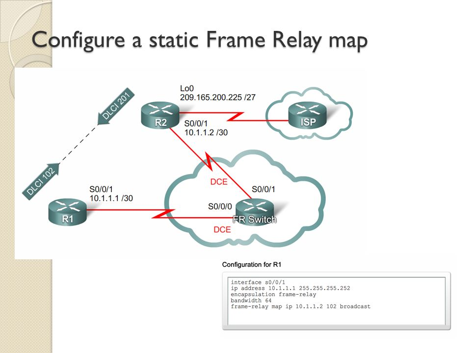 Configure a static Frame Relay map