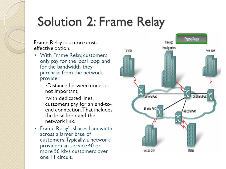 Solution 2: Frame Relay Frame Relay is a more cost- effective option.