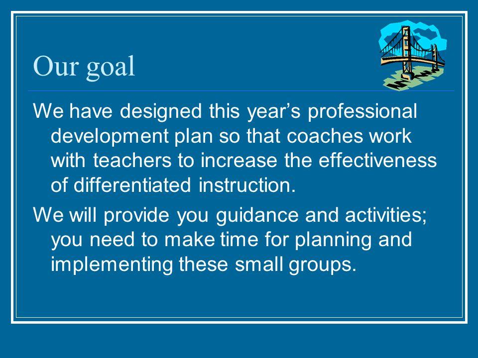 Planning Differentiated Instruction Sharon Walpole University Of