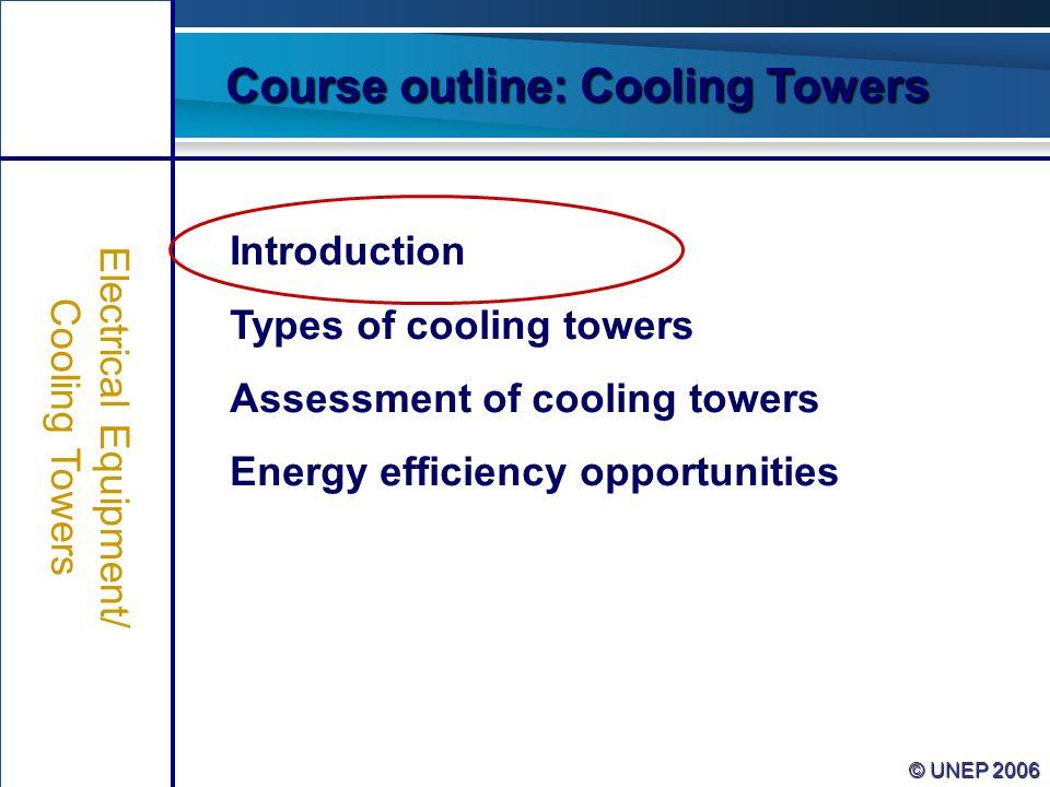 Plant Utility System (TKK-2210) 14/15 Semester 4 Instructor: Rama