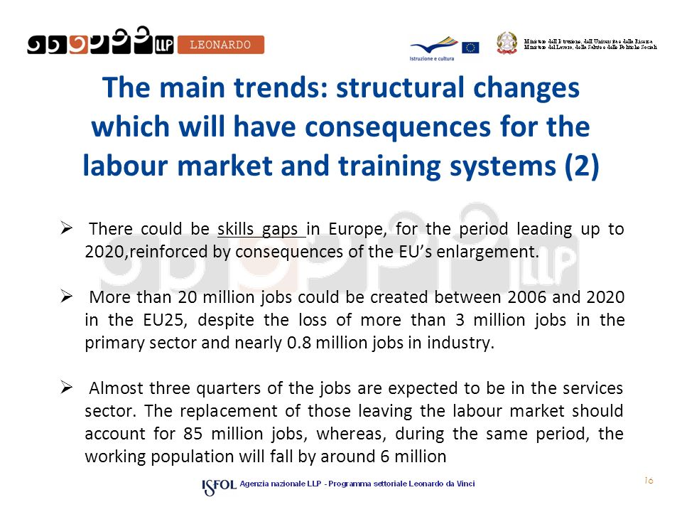 The main trends: structural changes which will have consequences for the labour market and training systems (2)  There could be skills gaps in Europe, for the period leading up to 2020,reinforced by consequences of the EU's enlargement.