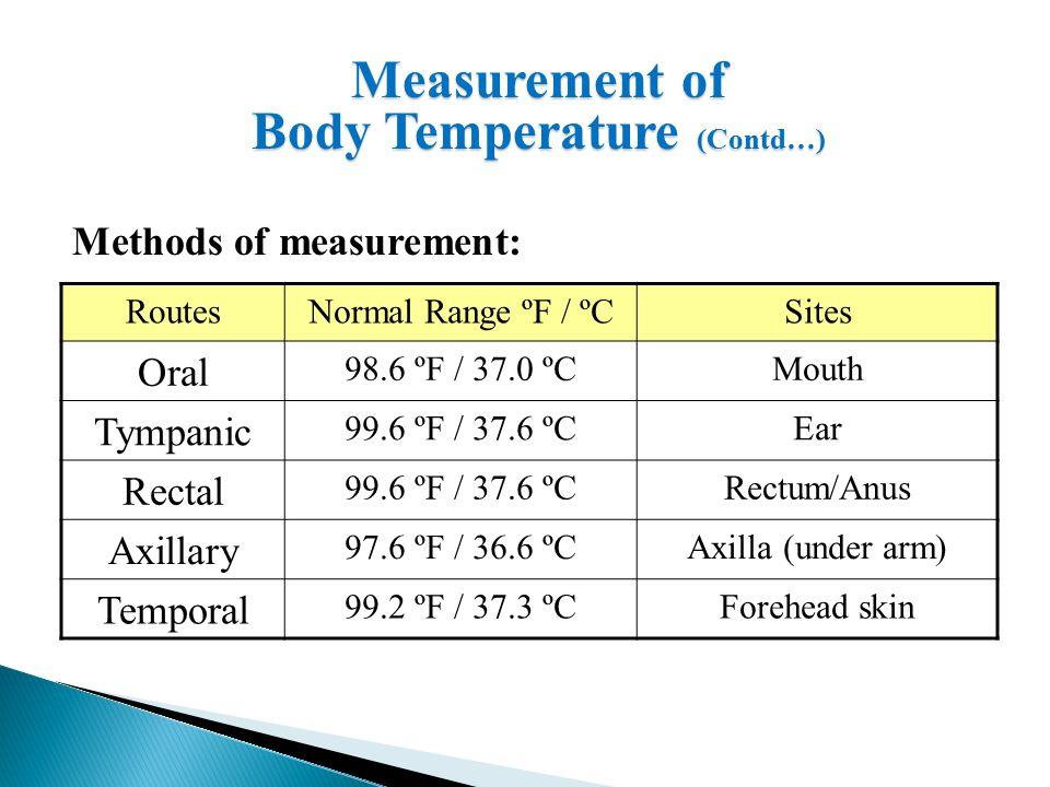 Biomeasurement Measurement Of I Body Temperature Ii Blood Pressure