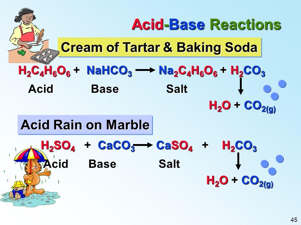 vinegar is an acid or base