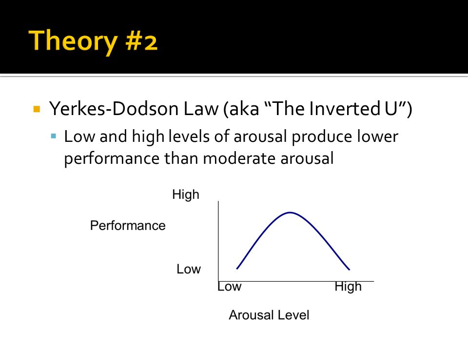  Yerkes-Dodson Law (aka The Inverted U )  Low and high levels of arousal produce lower performance than moderate arousal