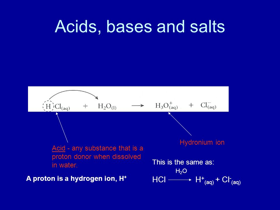 Acid - any substance that is a proton donor when dissolved in water.