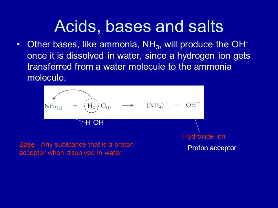Acids, bases and salts Base - Any substance that is a proton acceptor when dissolved in water.