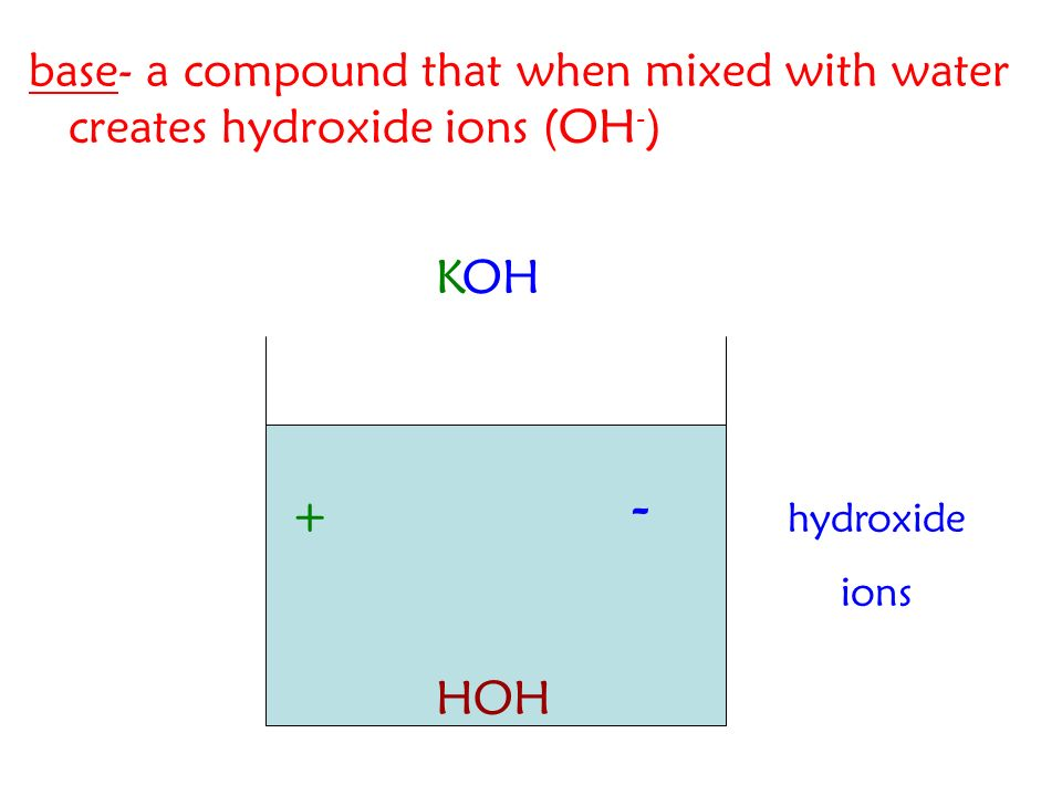 base- a compound that when mixed with water creates hydroxide ions (OH - ) KOH HOH + - hydroxide ions