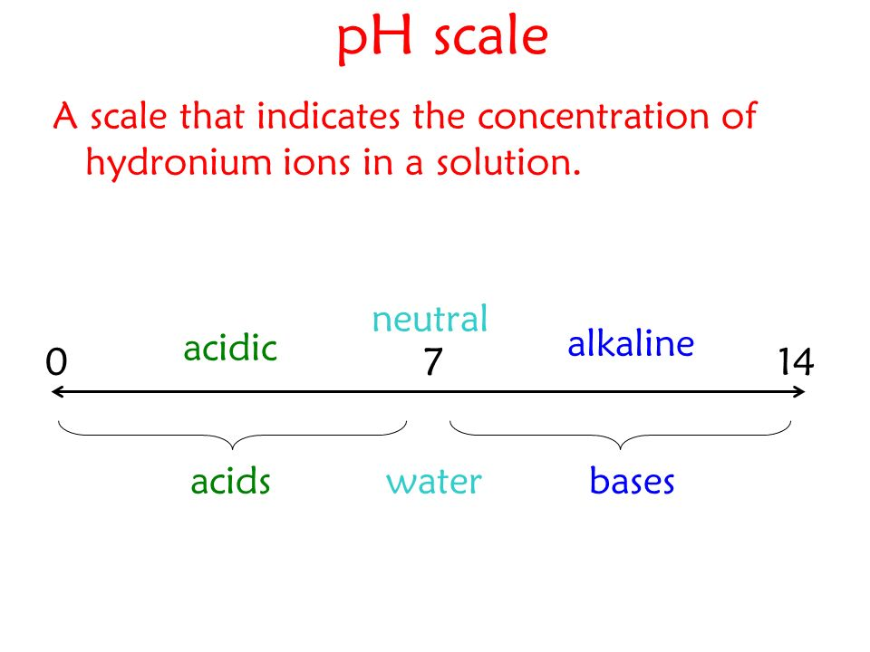 pH scale A scale that indicates the concentration of hydronium ions in a solution.