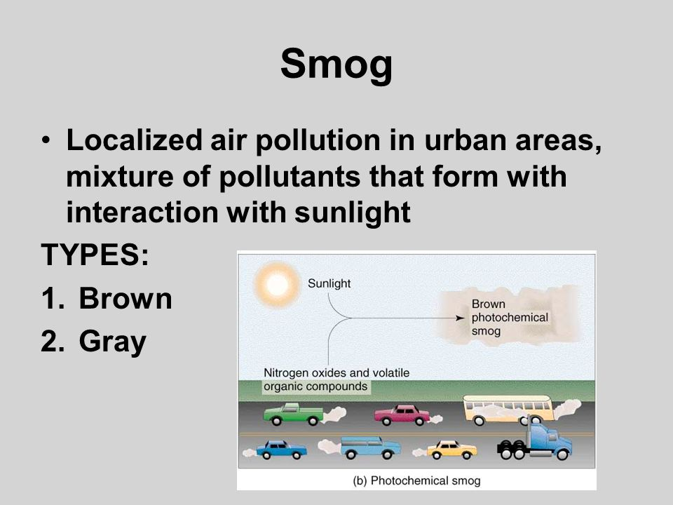 Smog Localized air pollution in urban areas, mixture of pollutants that form with interaction with sunlight TYPES: 1.Brown 2.Gray