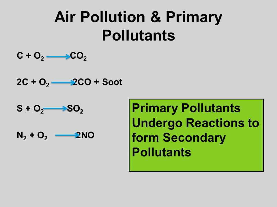 Air Pollution & Primary Pollutants Primary Pollutants Undergo Reactions to form Secondary Pollutants C + O 2 CO 2 2C + O 2 2CO + Soot S + O 2 SO 2 N 2 + O 2 2NO