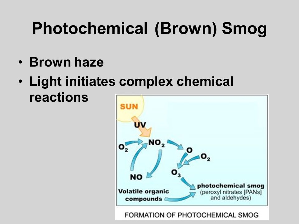 Photochemical (Brown) Smog Brown haze Light initiates complex chemical reactions