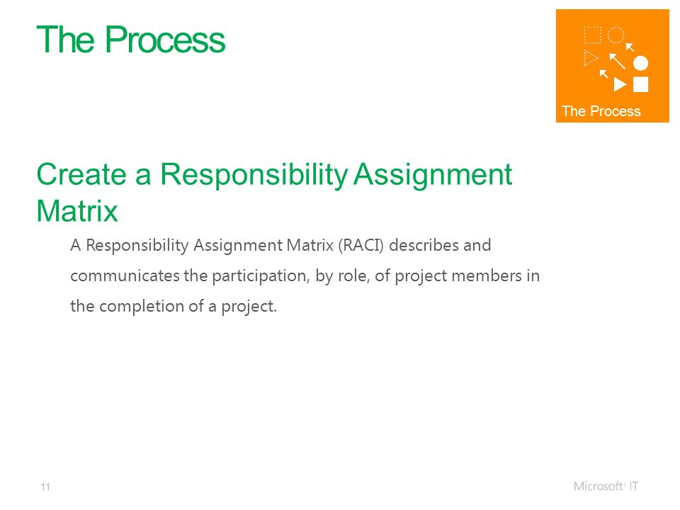 responsibility assignment matrix microsoft project