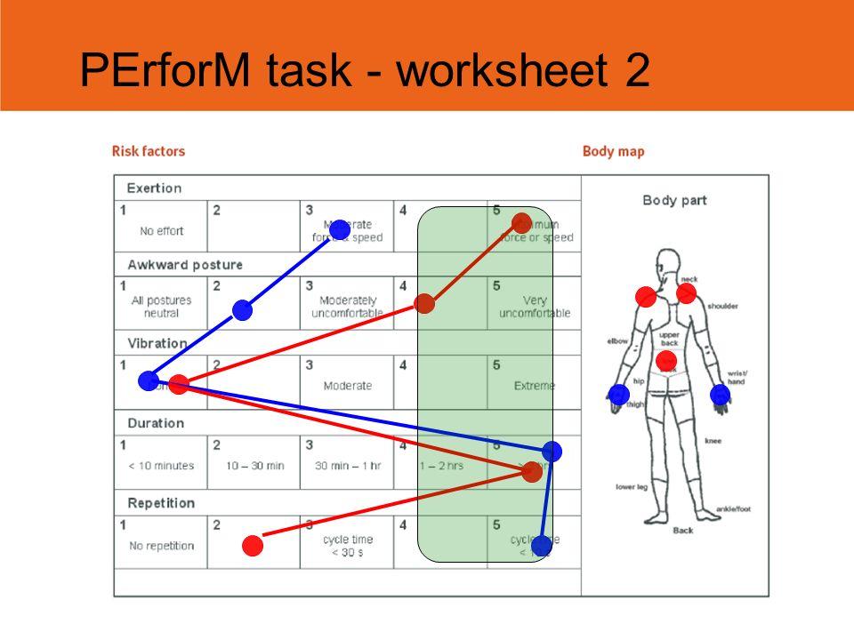 Participative ergonomics for manual tasks perform handbook.