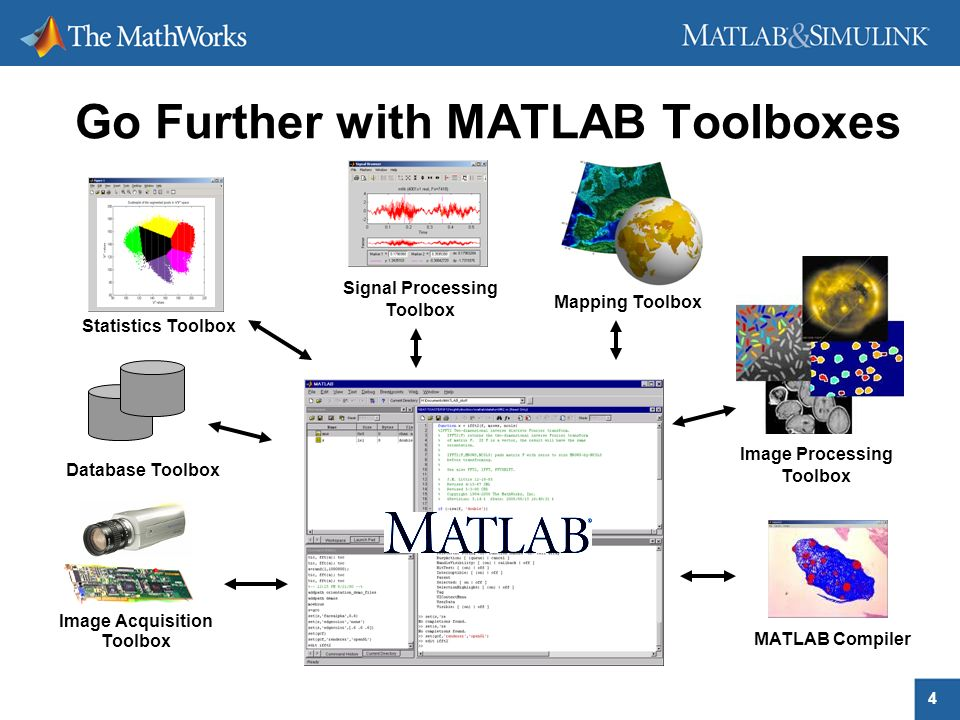 2005 The MathWorks December 2 nd, 2005 MATLAB ® and HDF