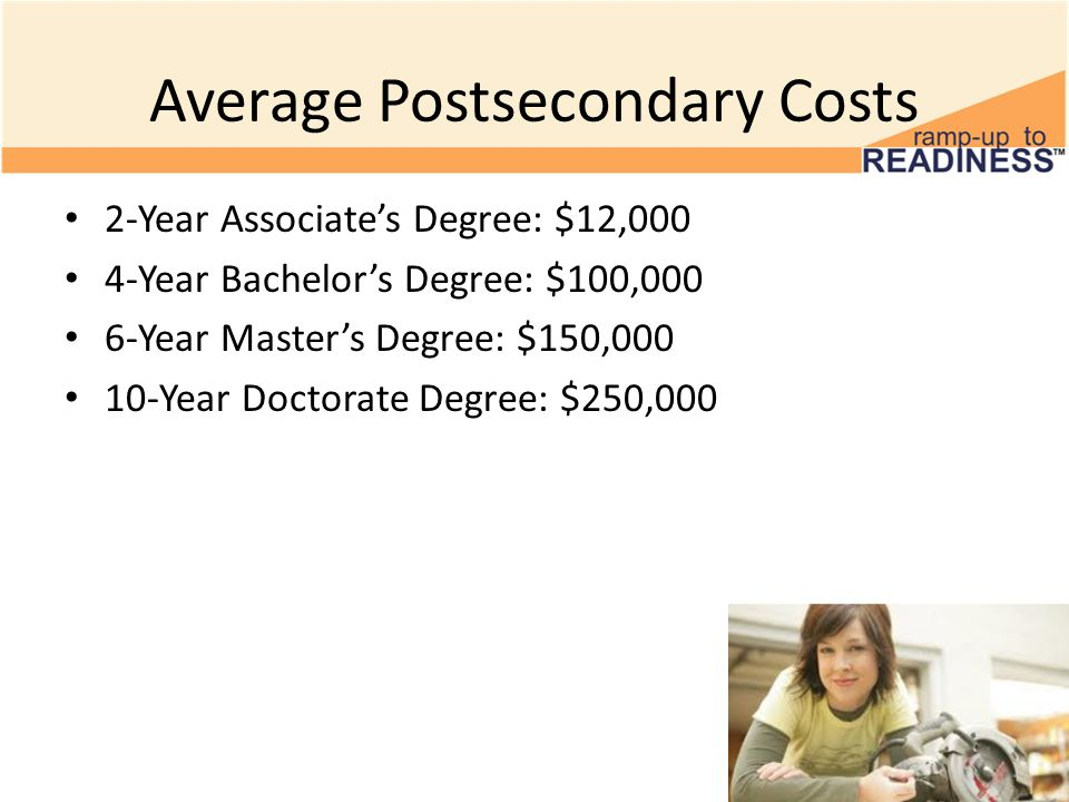 Average Postsecondary Costs 2-Year Associate's Degree: $12,000 4-Year Bachelor's Degree: $100,000 6-Year Master's Degree: $150, Year Doctorate Degree: $250,000