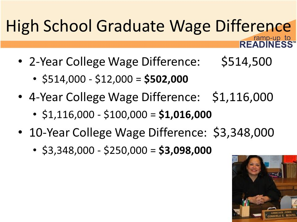 High School Graduate Wage Difference 2-Year College Wage Difference: $514,500 $514,000 - $12,000 = $502,000 4-Year College Wage Difference: $1,116,000 $1,116,000 - $100,000 = $1,016, Year College Wage Difference: $3,348,000 $3,348,000 - $250,000 = $3,098,000