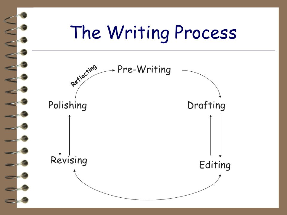 pre writing examples