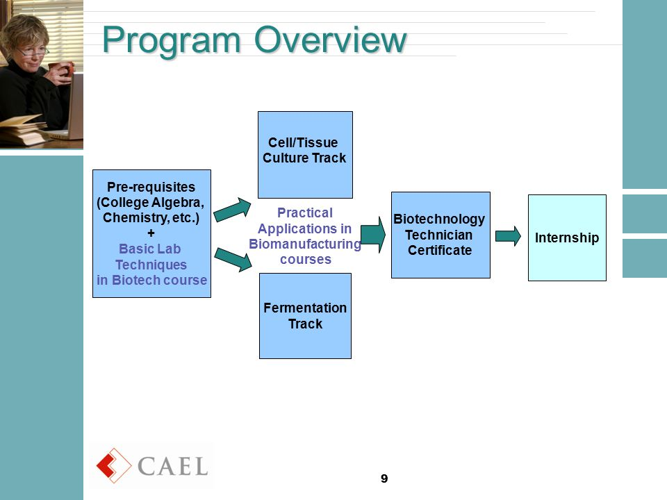 9 Program Overview Pre-requisites (College Algebra, Chemistry, etc.) + Basic Lab Techniques in Biotech course Cell/Tissue Culture Track Fermentation Track Biotechnology Technician Certificate Internship Practical Applications in Biomanufacturing courses