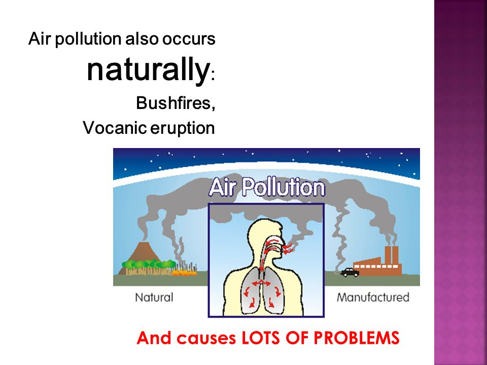 Air pollution also occurs naturally : Bushfires, Vocanic eruption And causes LOTS OF PROBLEMS