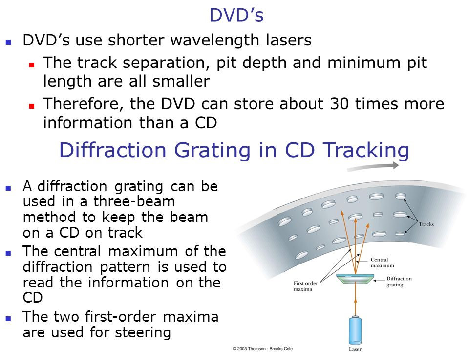 Reading a CD As the disk rotates, the laser reflects off the sequence of bumps and lower areas into a photodector The photodector converts the fluctuating reflected light intensity into an electrical string of zeros and ones The pit depth is made equal to one-quarter of the wavelength of the light When the laser beam hits a rising or falling bump edge, part of the beam reflects from the top of the bump and part from the lower adjacent area This ensures destructive interference and very low intensity when the reflected beams combine at the detector The bump edges are read as ones The flat bump tops and intervening flat plains are read as zeros