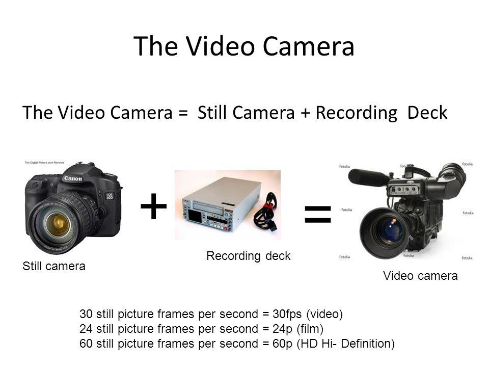 Camera How to shoot like a professional Pocket Camera `Cellular ...