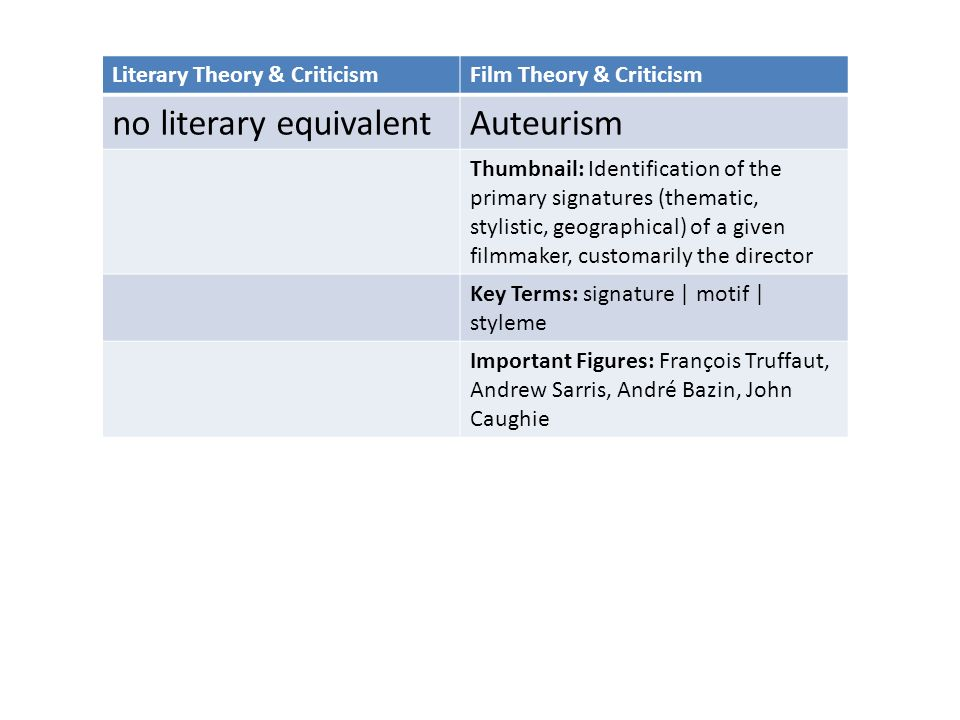 Literary Theory Criticism Film Theory Criticism Ppt Download