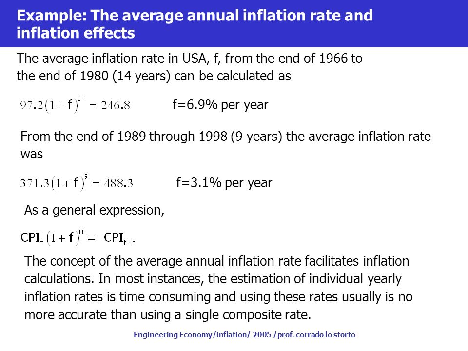 example the average annual inflation rate and inflation effects the average inflation rate in usa