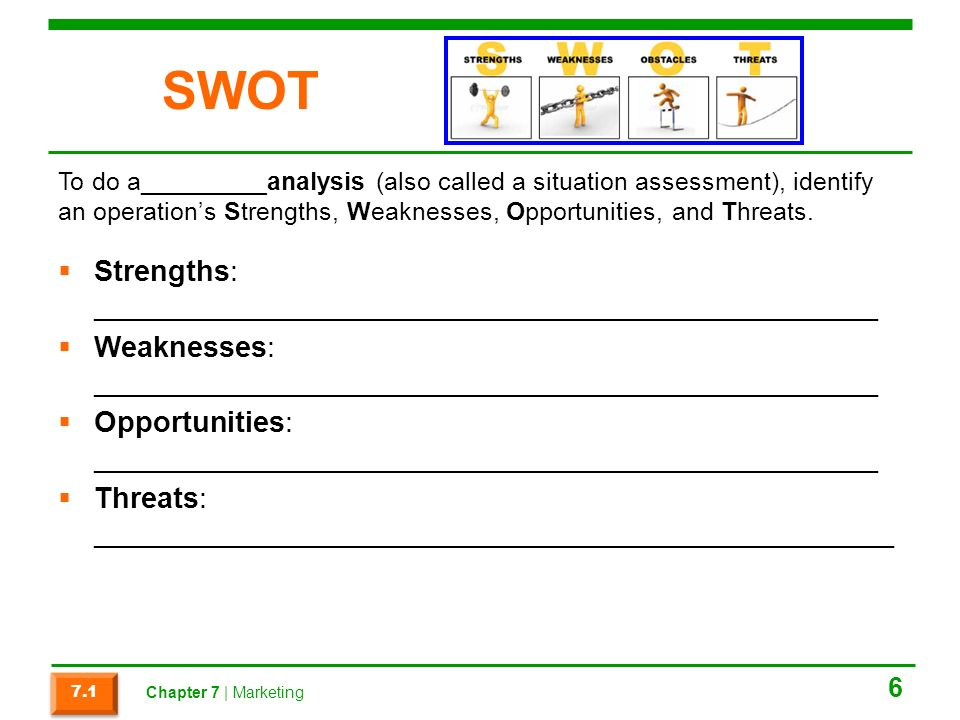 SWOT  Strengths: _________________________________________________  Weaknesses: _________________________________________________  Opportunities: _________________________________________________  Threats: __________________________________________________ 6 To do a_________analysis (also called a situation assessment), identify an operation's Strengths, Weaknesses, Opportunities, and Threats.