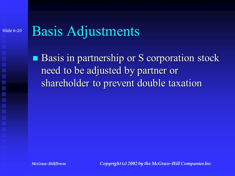 McGraw-Hill/Irwin Copyright (c) 2002 by the McGraw-Hill Companies Inc Excess Net Passive Income Tax Imposed only to the extent passive income items such as interest, dividends, annuities, rents and capital gains exceed 25% of gross receipts Imposed only to the extent passive income items such as interest, dividends, annuities, rents and capital gains exceed 25% of gross receipts Tax allocated to shareholders as a loss item Tax allocated to shareholders as a loss item Slide 6-19