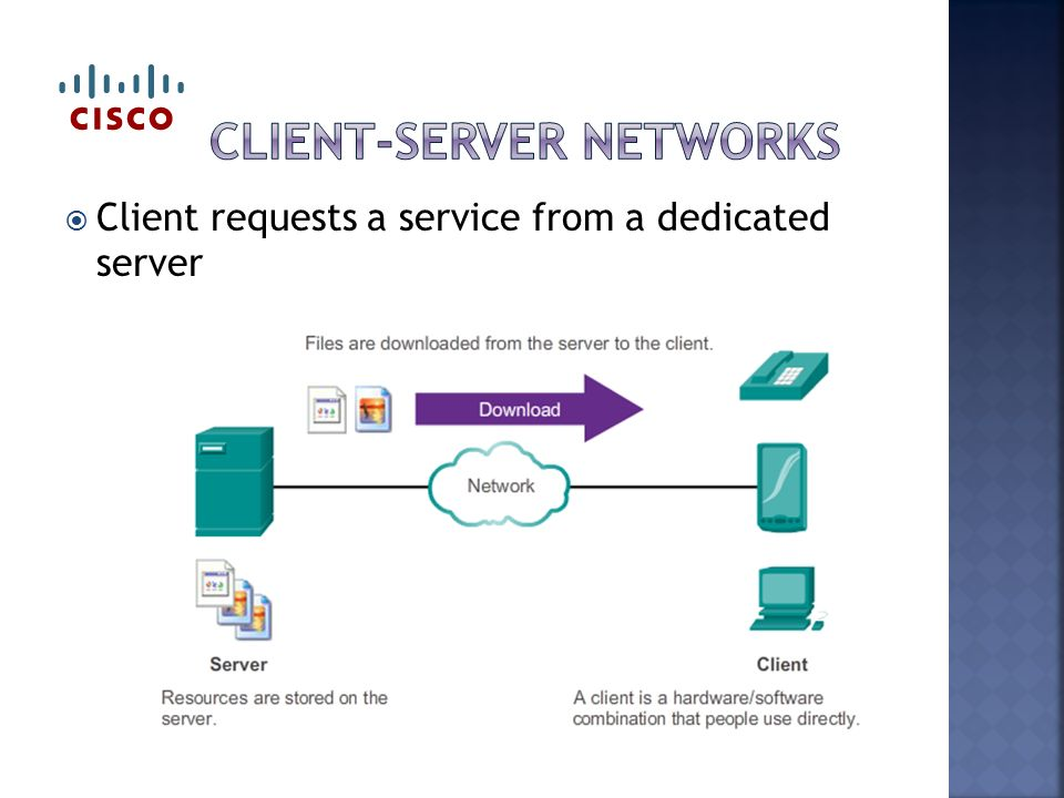  Client requests a service from a dedicated server