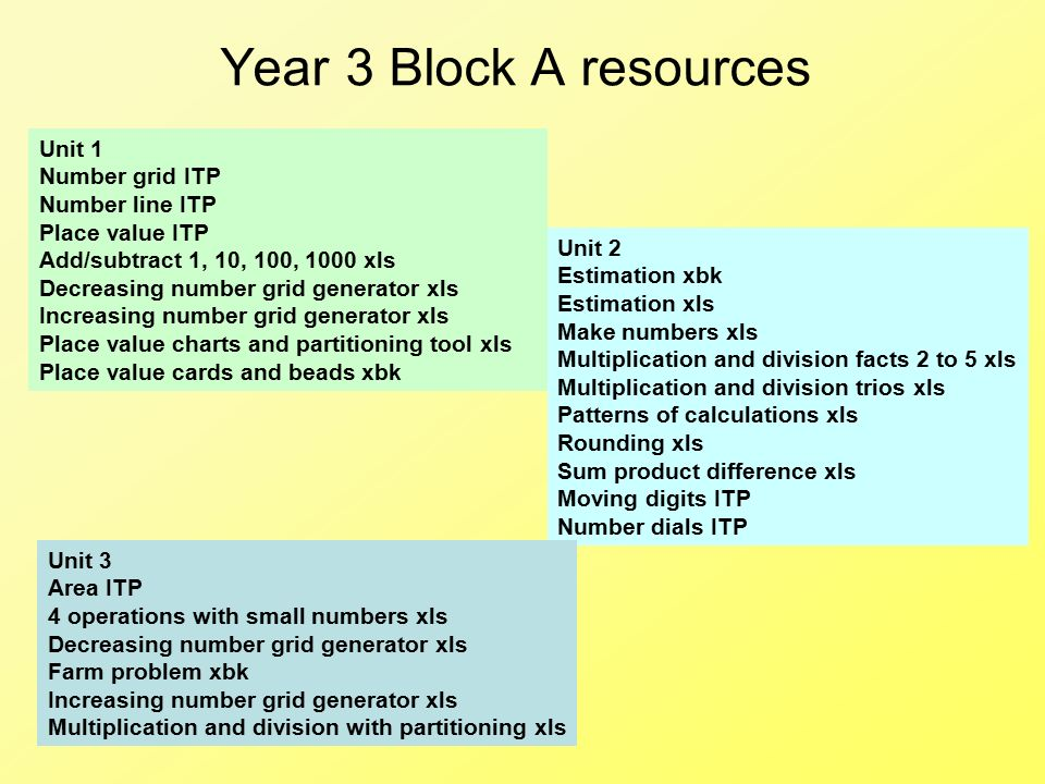 Renewed Primary Framework. - ppt download