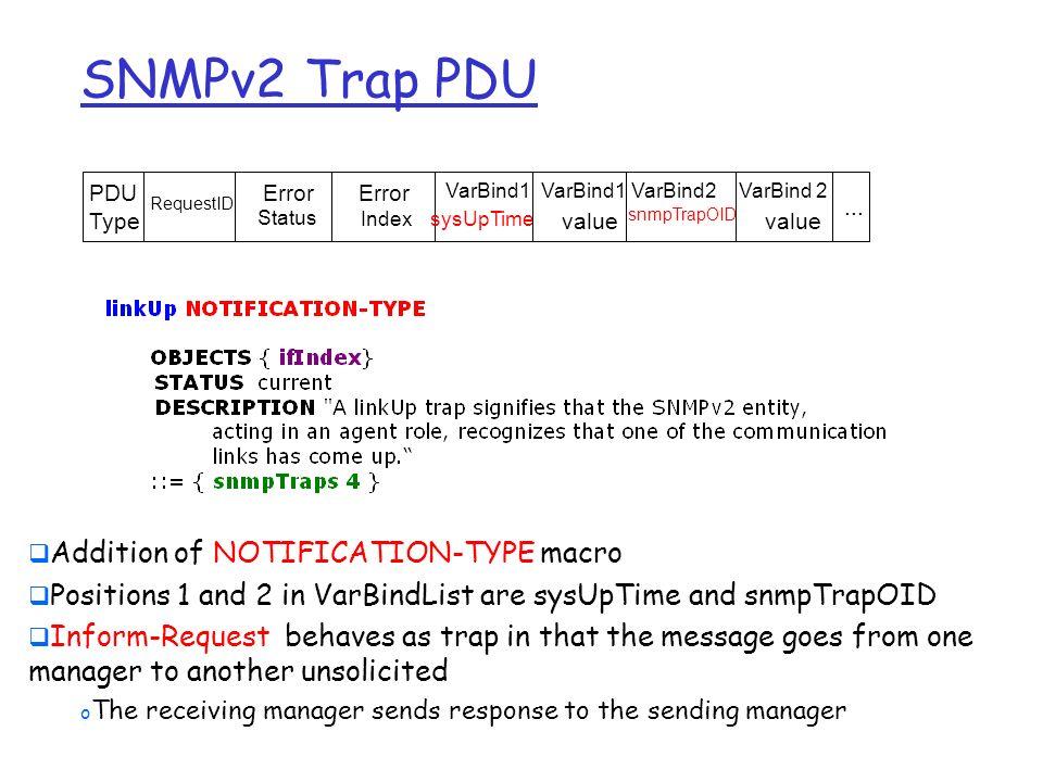 Snmp v2 trap