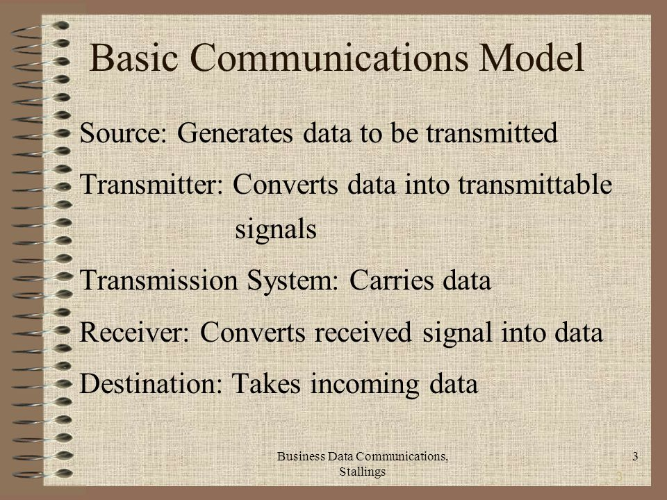 Business Data Communications, Stallings 3 3 Basic Communications Model Source: Generates data to be transmitted Transmitter: Converts data into transmittable signals Transmission System: Carries data Receiver: Converts received signal into data Destination: Takes incoming data