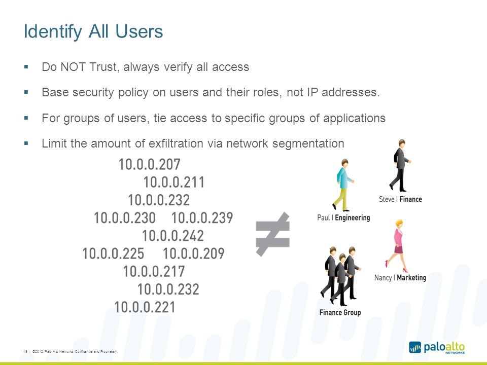 Palo Alto Networks Modern Malware Cory Grant Regional Sales