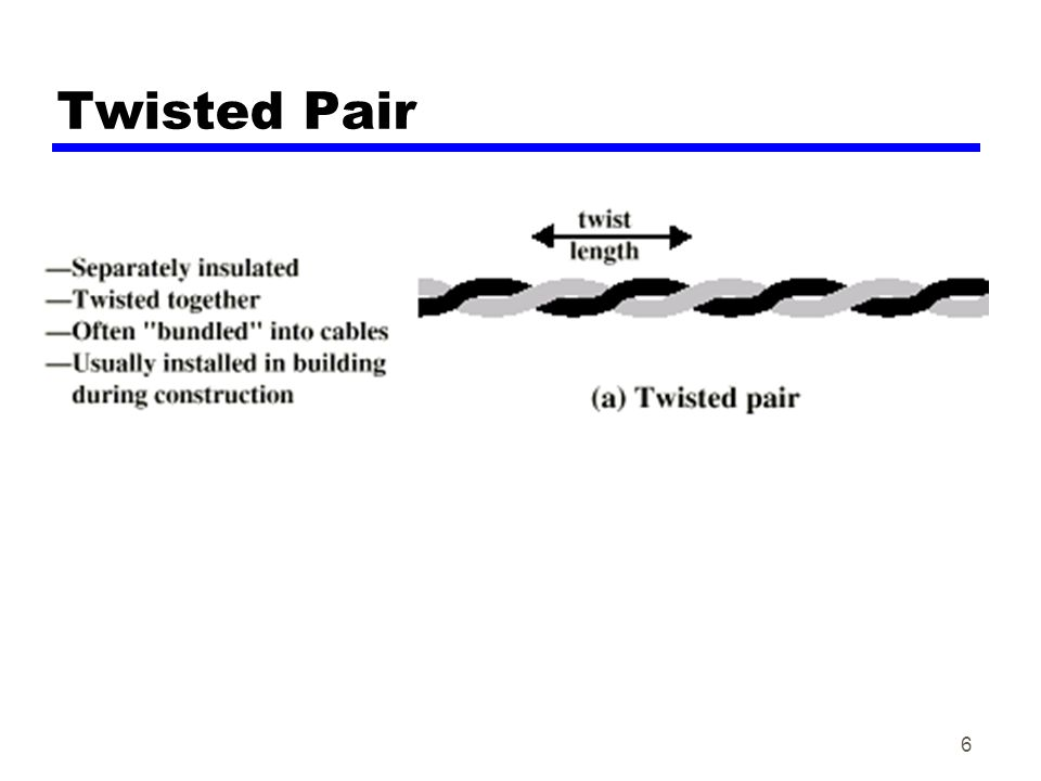 6 Twisted Pair