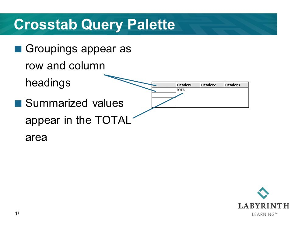 Crosstab Query Palette Groupings appear as row and column headings Summarized values appear in the TOTAL area 17