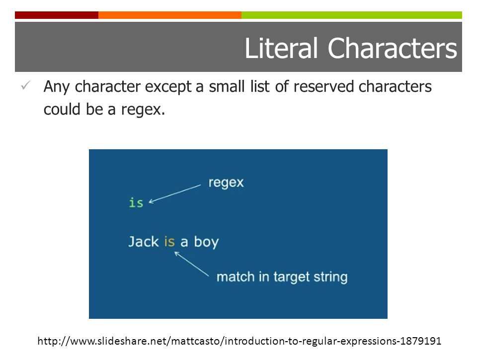 Literal Characters Any character except a small list of reserved characters could be a regex.