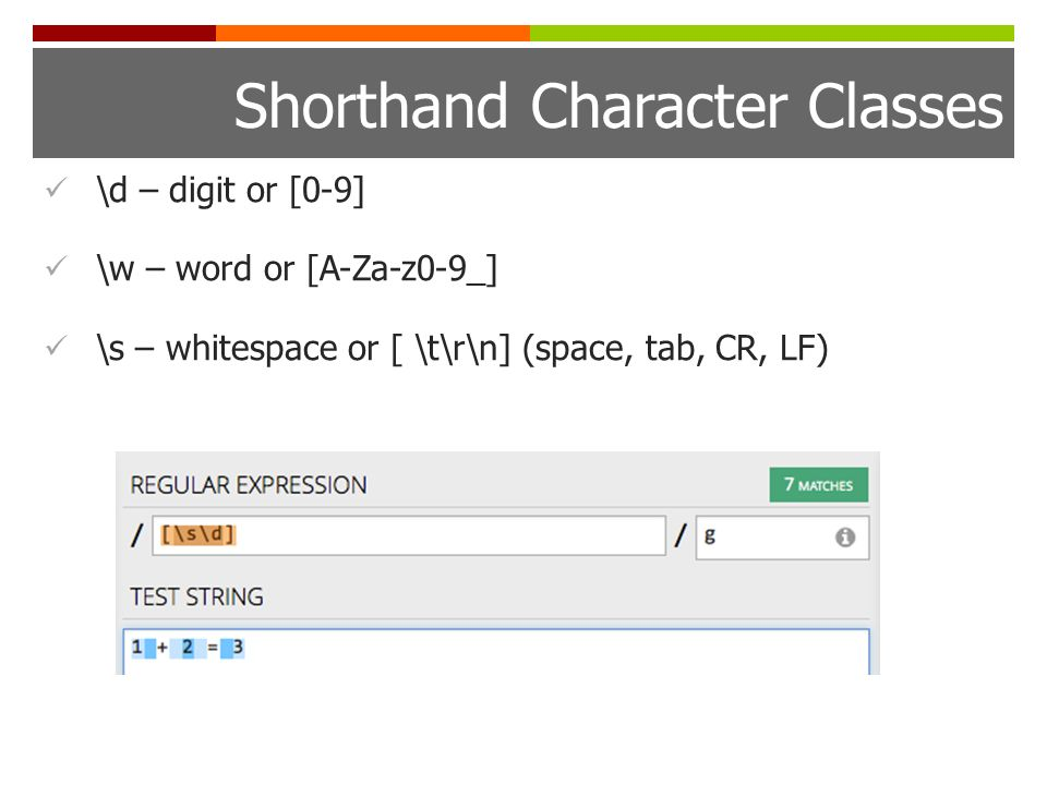 Shorthand Character Classes \d – digit or [0-9] \w – word or [A-Za-z0-9_] \s – whitespace or [ \t\r\n] (space, tab, CR, LF)