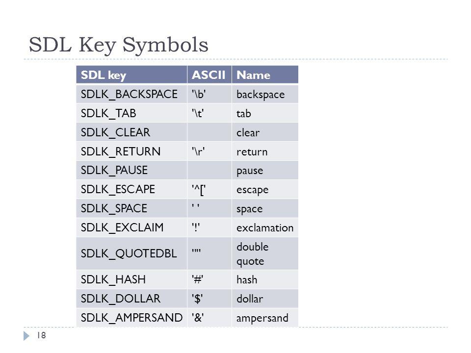 Sdl escape key