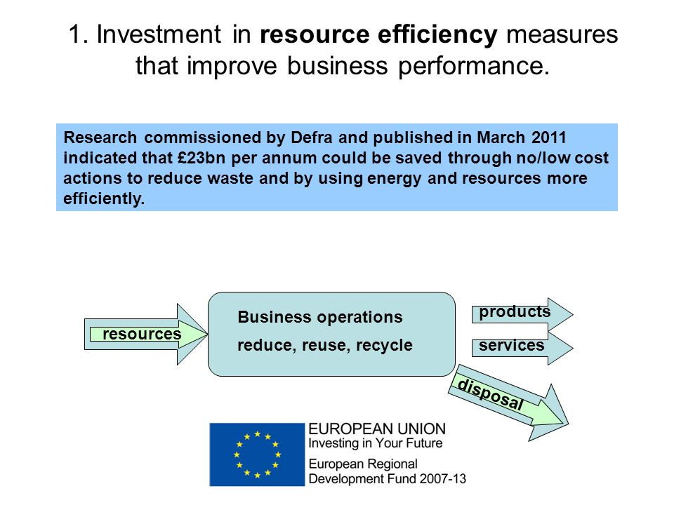1. Investment in resource efficiency measures that improve business performance.